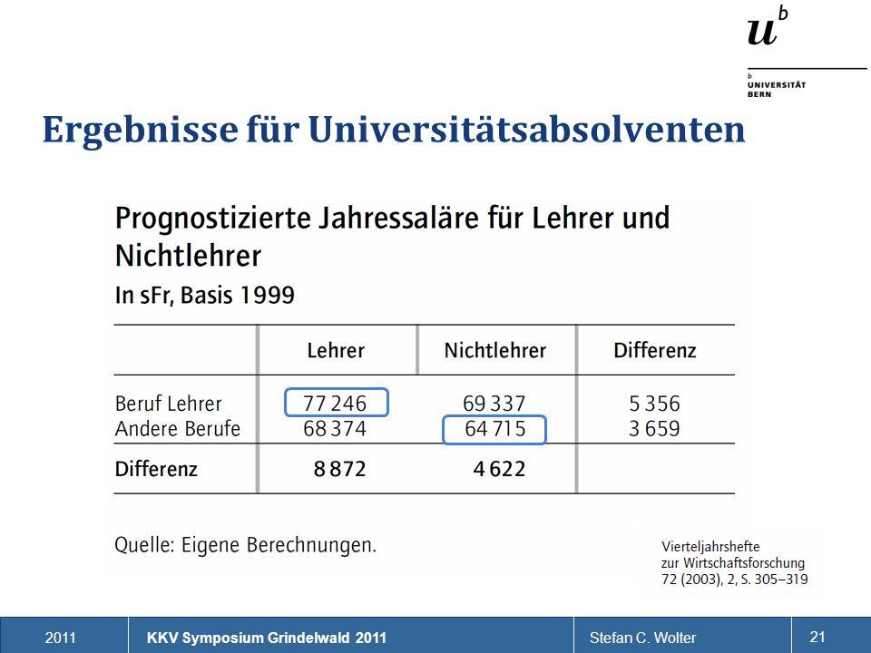 2011Stefan C. Wolter 21 Ergebnisse für Universitätsabsolventen KKV Symposium Grindelwald 2011