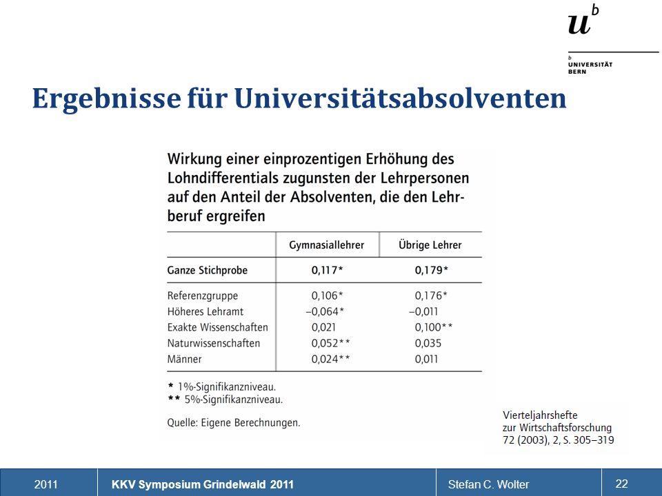 2011Stefan C. Wolter 22 Ergebnisse für Universitätsabsolventen KKV Symposium Grindelwald 2011