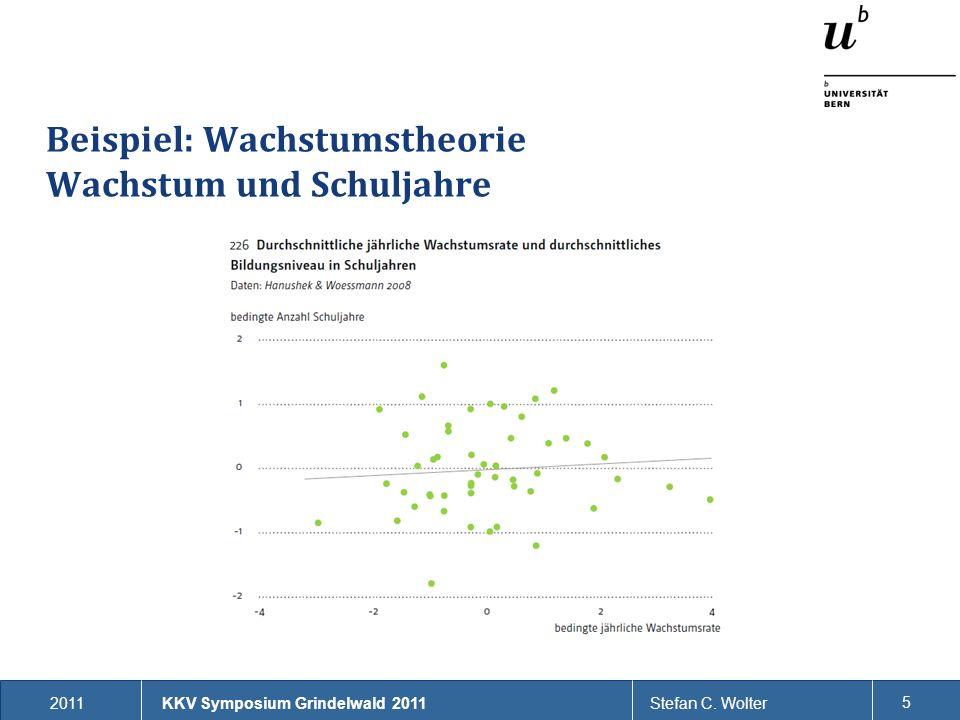 2011Stefan C. Wolter 5 Beispiel: Wachstumstheorie Wachstum und Schuljahre KKV Symposium Grindelwald 2011
