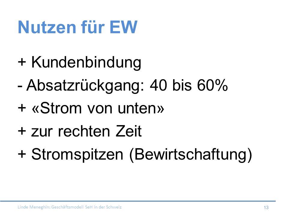 Linde Meneghin: Geschäftsmodell SeH in der Schweiz 13 Nutzen für EW + Kundenbindung - Absatzrückgang: 40 bis 60% + «Strom von unten» + zur rechten Zei
