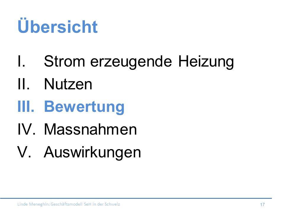 Linde Meneghin: Geschäftsmodell SeH in der Schweiz 17 Übersicht I.Strom erzeugende Heizung II.Nutzen III.Bewertung IV.Massnahmen V.Auswirkungen