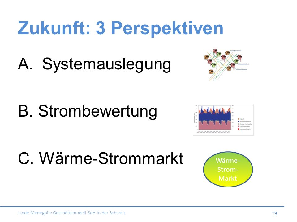Linde Meneghin: Geschäftsmodell SeH in der Schweiz 19 Zukunft: 3 Perspektiven A.Systemauslegung B. Strombewertung C. Wärme-Strommarkt Wärme- Strom- Ma