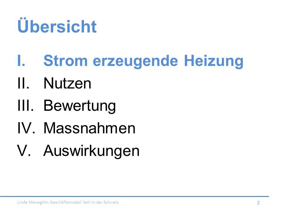 Linde Meneghin: Geschäftsmodell SeH in der Schweiz 2 Übersicht I.Strom erzeugende Heizung II.Nutzen III.Bewertung IV.Massnahmen V.Auswirkungen