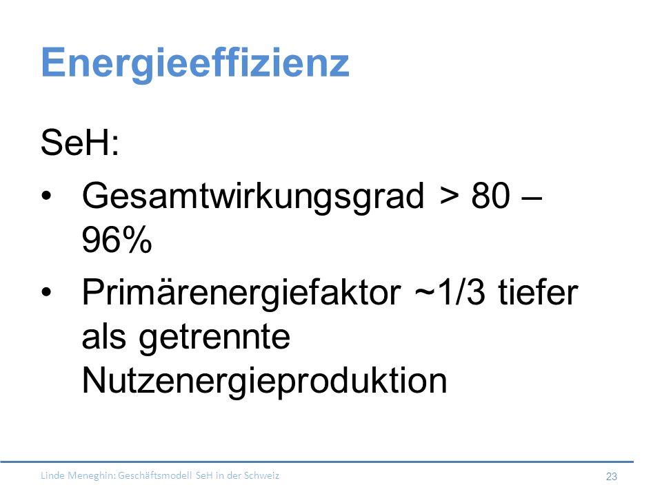 Linde Meneghin: Geschäftsmodell SeH in der Schweiz 23 Energieeffizienz SeH: Gesamtwirkungsgrad > 80 – 96% Primärenergiefaktor ~1/3 tiefer als getrennt