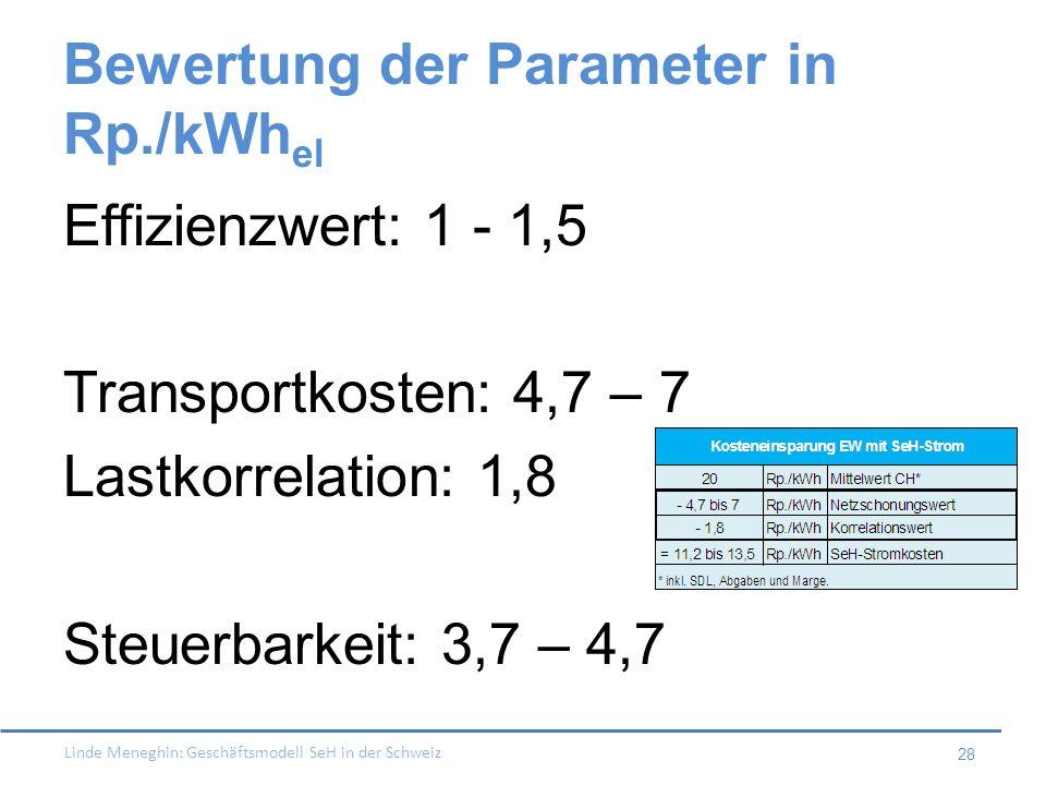 Linde Meneghin: Geschäftsmodell SeH in der Schweiz 28 Bewertung der Parameter in Rp./kWh el Effizienzwert: 1 - 1,5 Transportkosten: 4,7 – 7 Lastkorrel