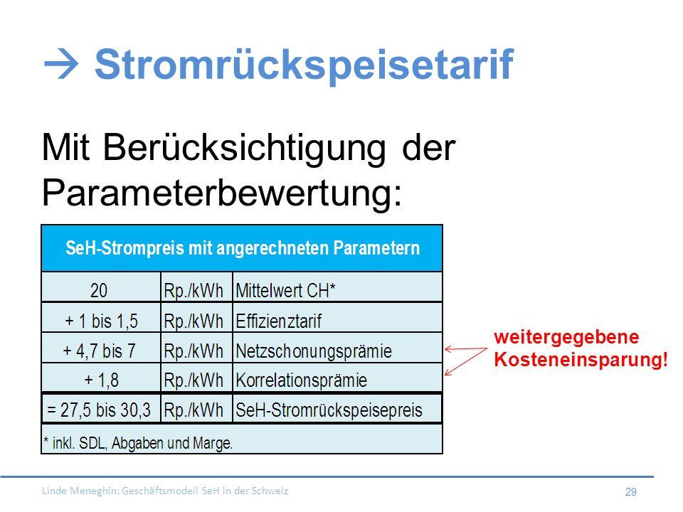 Linde Meneghin: Geschäftsmodell SeH in der Schweiz 29 Stromrückspeisetarif Mit Berücksichtigung der Parameterbewertung: weitergegebene Kosteneinsparun