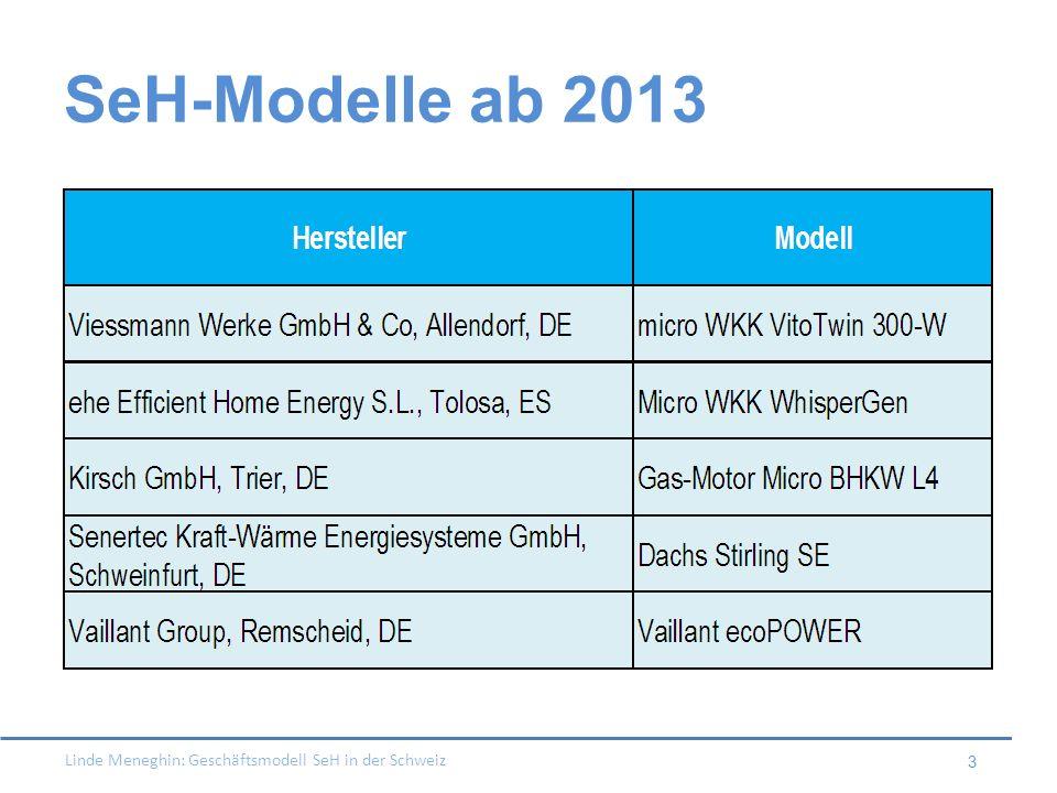Linde Meneghin: Geschäftsmodell SeH in der Schweiz 3 SeH-Modelle ab 2013
