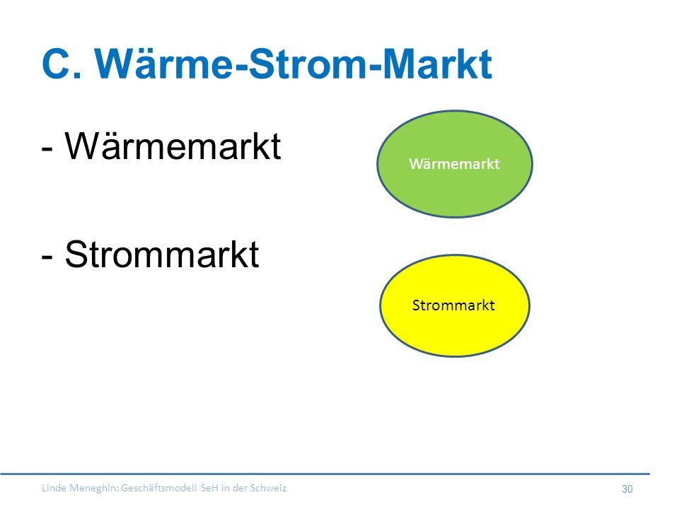 Linde Meneghin: Geschäftsmodell SeH in der Schweiz 30 C. Wärme-Strom-Markt - Wärmemarkt - Strommarkt Strommarkt Wärmemarkt