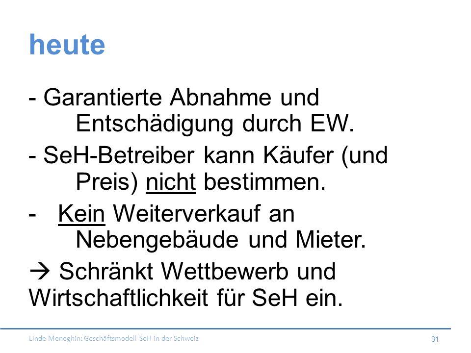 Linde Meneghin: Geschäftsmodell SeH in der Schweiz 31 heute - Garantierte Abnahme und Entschädigung durch EW. - SeH-Betreiber kann Käufer (und Preis)