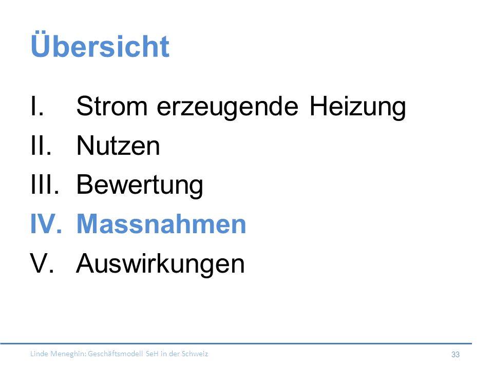 Linde Meneghin: Geschäftsmodell SeH in der Schweiz 33 Übersicht I.Strom erzeugende Heizung II.Nutzen III.Bewertung IV.Massnahmen V.Auswirkungen