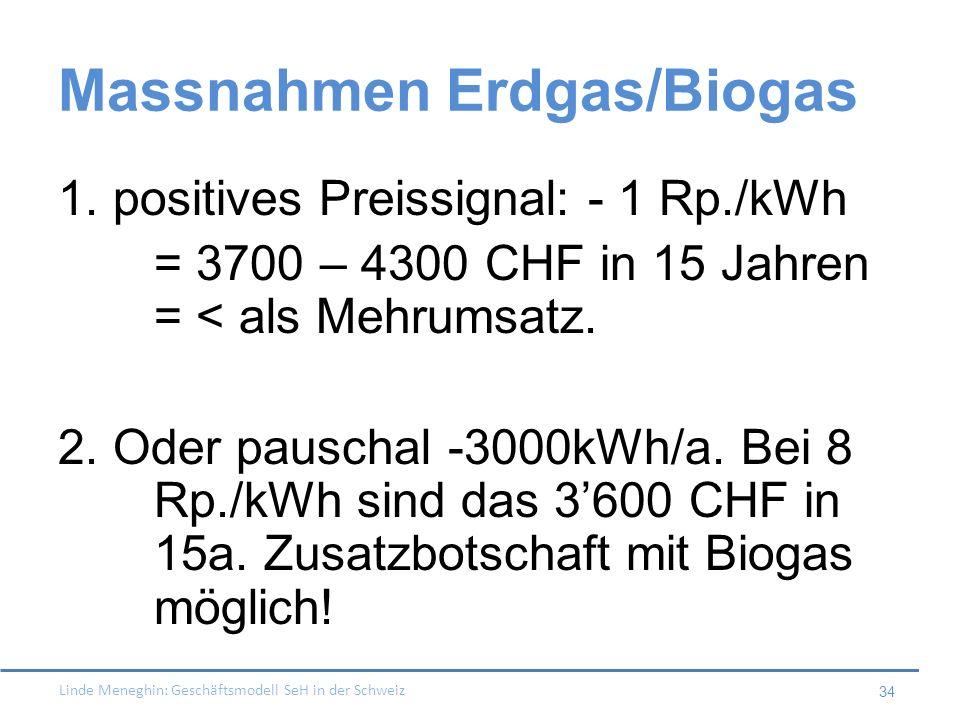 Linde Meneghin: Geschäftsmodell SeH in der Schweiz 34 Massnahmen Erdgas/Biogas 1. positives Preissignal: - 1 Rp./kWh = 3700 – 4300 CHF in 15 Jahren =