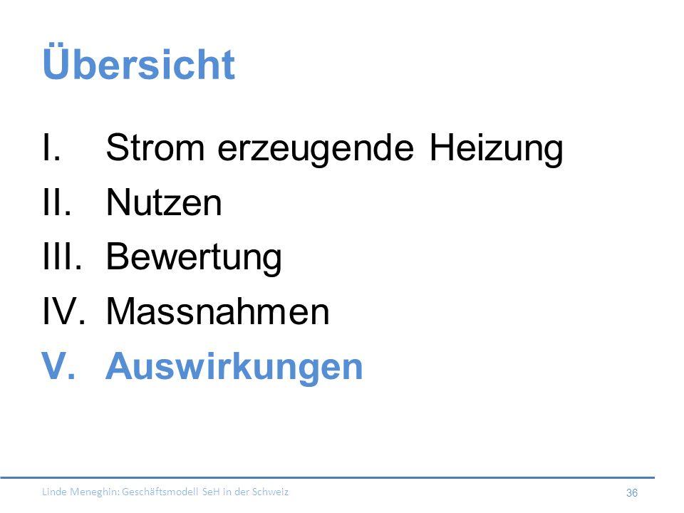 Linde Meneghin: Geschäftsmodell SeH in der Schweiz 36 Übersicht I.Strom erzeugende Heizung II.Nutzen III.Bewertung IV.Massnahmen V.Auswirkungen