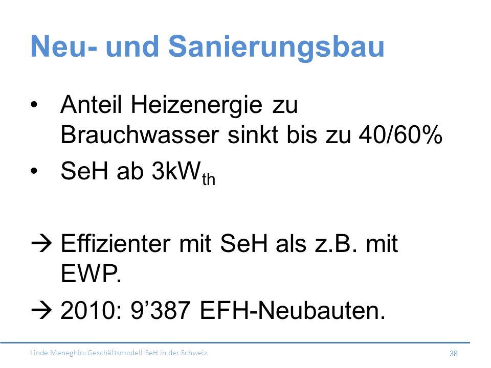 Linde Meneghin: Geschäftsmodell SeH in der Schweiz 38 Neu- und Sanierungsbau Anteil Heizenergie zu Brauchwasser sinkt bis zu 40/60% SeH ab 3kW th Effi