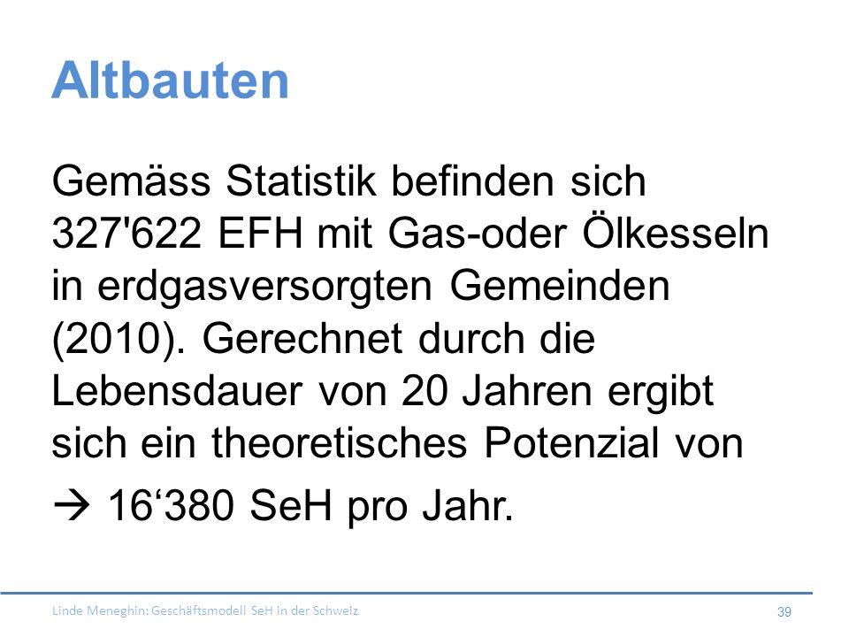 Linde Meneghin: Geschäftsmodell SeH in der Schweiz 39 Altbauten Gemäss Statistik befinden sich 327'622 EFH mit Gas-oder Ölkesseln in erdgasversorgten
