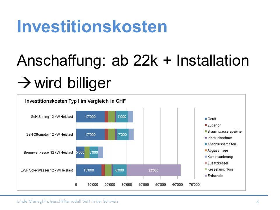 Linde Meneghin: Geschäftsmodell SeH in der Schweiz 8 Investitionskosten Anschaffung: ab 22k + Installation wird billiger
