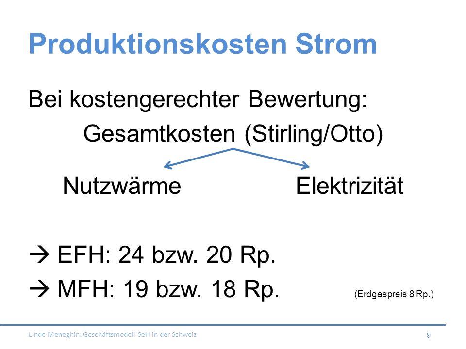Linde Meneghin: Geschäftsmodell SeH in der Schweiz 9 Produktionskosten Strom Bei kostengerechter Bewertung: Gesamtkosten (Stirling/Otto) NutzwärmeElek