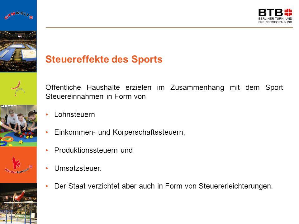 Steuereffekte des Sports Öffentliche Haushalte erzielen im Zusammenhang mit dem Sport Steuereinnahmen in Form von Lohnsteuern Einkommen- und Körpersch