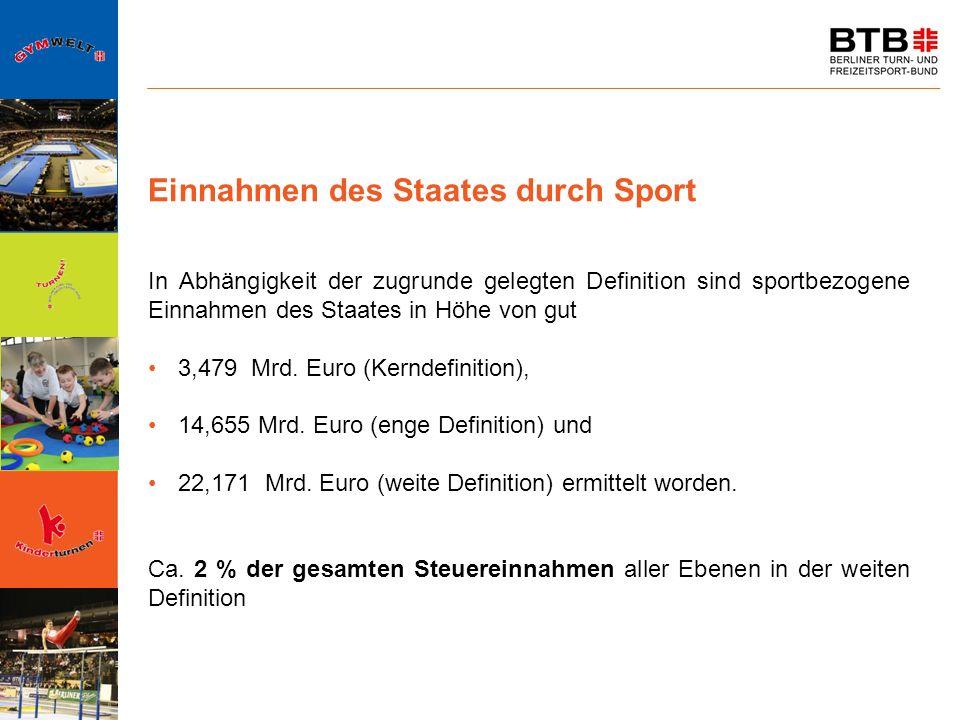 Einnahmen des Staates durch Sport In Abhängigkeit der zugrunde gelegten Definition sind sportbezogene Einnahmen des Staates in Höhe von gut 3,479 Mrd.