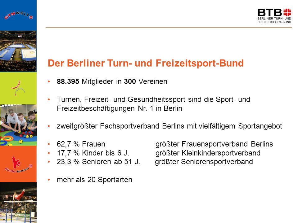 Der Berliner Turn- und Freizeitsport-Bund 88.395 Mitglieder in 300 Vereinen Turnen, Freizeit- und Gesundheitssport sind die Sport- und Freizeitbeschäf