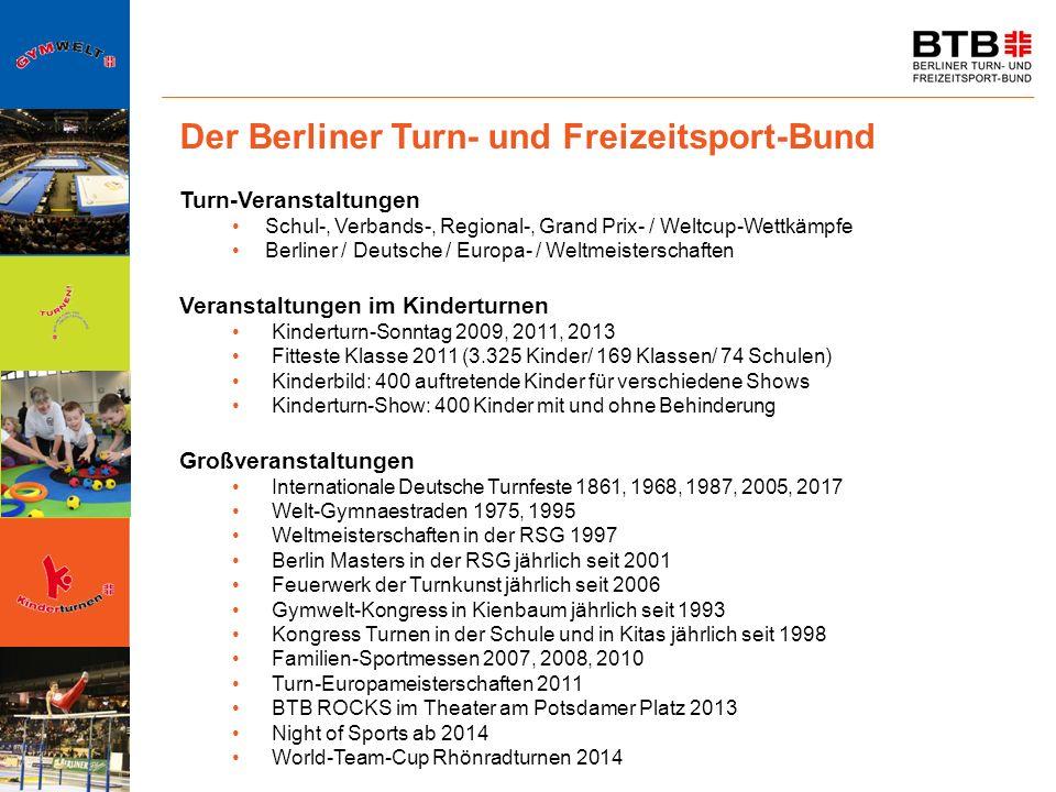 Der Berliner Turn- und Freizeitsport-Bund Turn-Veranstaltungen Schul-, Verbands-, Regional-, Grand Prix- / Weltcup-Wettkämpfe Berliner / Deutsche / Eu