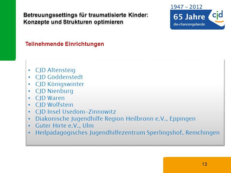 Betreuungssettings für traumatisierte Kinder: Konzepte und Strukturen optimieren CJD Altensteig CJD Göddenstedt CJD Königswinter CJD Nienburg CJD Ware