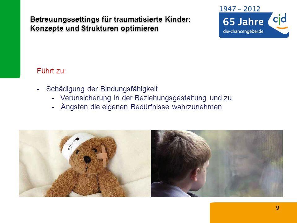 Betreuungssettings für traumatisierte Kinder: Konzepte und Strukturen optimieren 9 Führt zu: -Schädigung der Bindungsfähigkeit - Verunsicherung in der