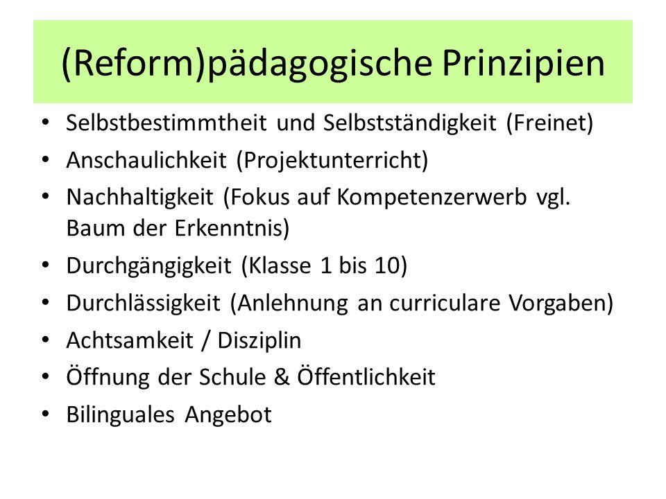 (Reform)pädagogische Prinzipien Selbstbestimmtheit und Selbstständigkeit (Freinet) Anschaulichkeit (Projektunterricht) Nachhaltigkeit (Fokus auf Kompetenzerwerb vgl.