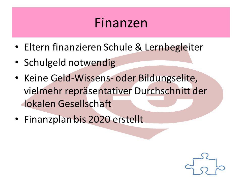 Finanzen Eltern finanzieren Schule & Lernbegleiter Schulgeld notwendig Keine Geld-Wissens- oder Bildungselite, vielmehr repräsentativer Durchschnitt der lokalen Gesellschaft Finanzplan bis 2020 erstellt
