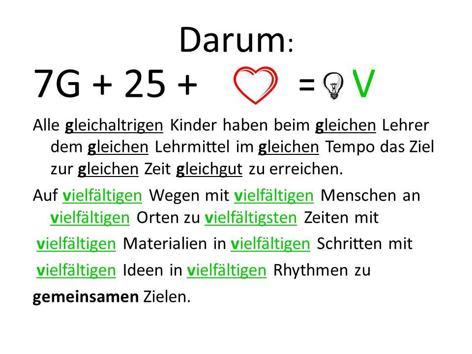 Darum : 7G + 25 + + = 8V Alle gleichaltrigen Kinder haben beim gleichen Lehrer dem gleichen Lehrmittel im gleichen Tempo das Ziel zur gleichen Zeit gleichgut zu erreichen.