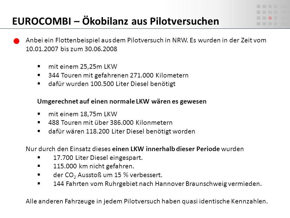 Anbei ein Flottenbeispiel aus dem Pilotversuch in NRW. Es wurden in der Zeit vom 10.01.2007 bis zum 30.06.2008 mit einem 25,25m LKW 344 Touren mit gef