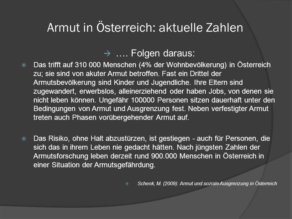 Armut in Österreich: aktuelle Zahlen ….