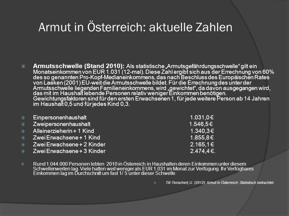 Armut in Österreich: Definition Grundbedürfnisse(Materiell/Finanziell) Finanziell: Die Wohnung angemessen warm zu halten Unerwartete Ausgaben zu finanzieren Jeden 2.