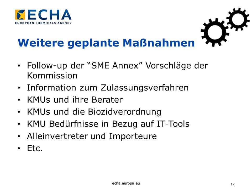 12 Weitere geplante Maßnahmen Follow-up der SME Annex Vorschläge der Kommission Information zum Zulassungsverfahren KMUs und ihre Berater KMUs und die