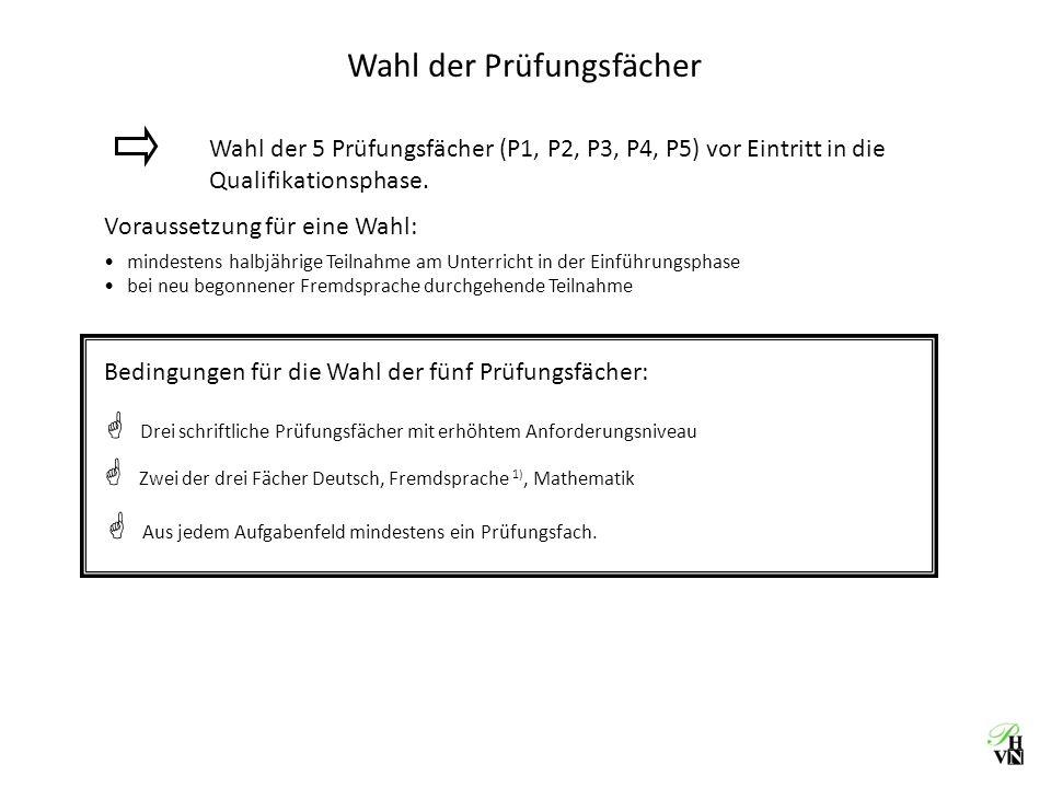 GY Isernhagen: Schwerpunkte in der Qualifikationsphase und Belegungsverpflichtungen Fortgef.