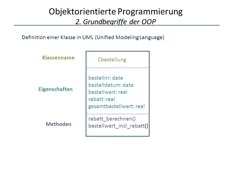 Objektorientierte Programmierung 2. Grundbegriffe der OOP Definition einer Klasse in UML (Unified Modeling Language) Cbestellung bestellnr: date beste