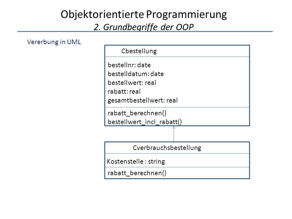 Objektorientierte Programmierung 2. Grundbegriffe der OOP Vererbung in UML Cbestellung bestellnr: date bestelldatum: date bestellwert: real rabatt: re