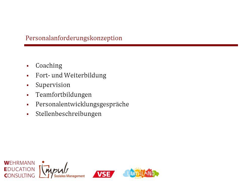 Personalanforderungskonzeption Coaching Fort- und Weiterbildung Supervision Teamfortbildungen Personalentwicklungsgespräche Stellenbeschreibungen