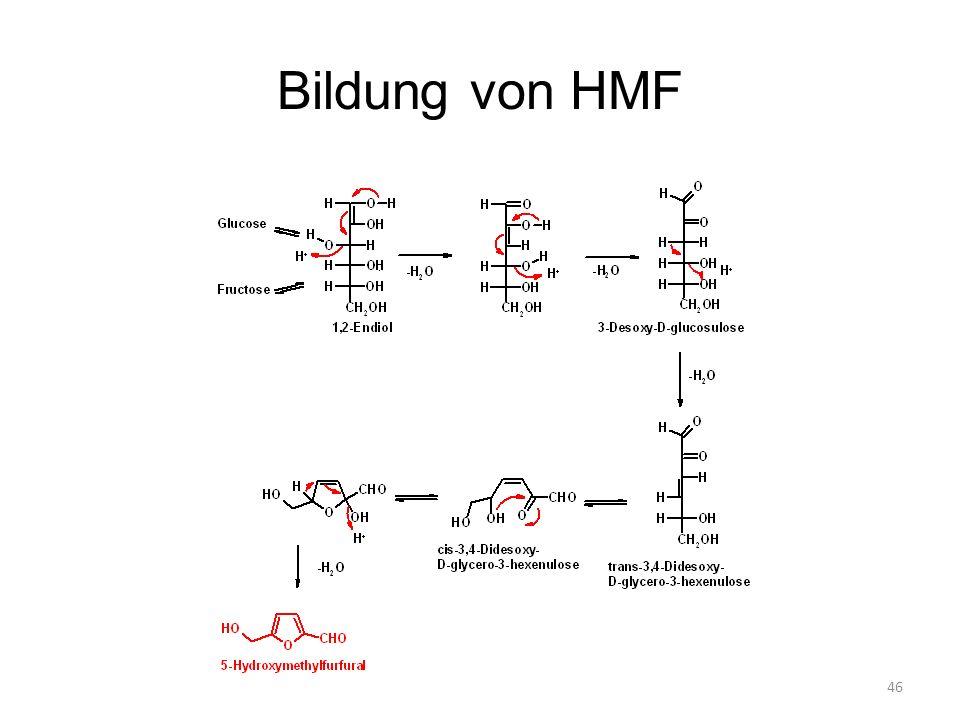 46 Bildung von HMF