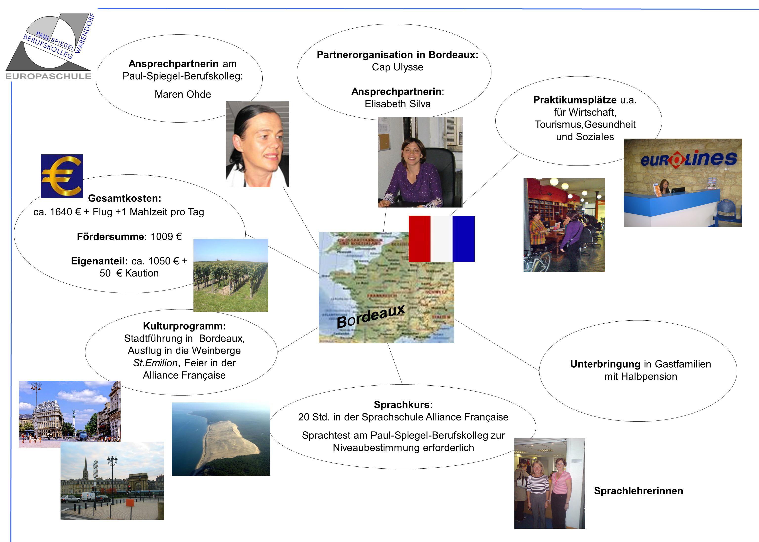 Partnerorganisation in Bordeaux: Cap Ulysse Ansprechpartnerin: Elisabeth Silva Praktikumsplätze u.a. für Wirtschaft, Tourismus,Gesundheit und Soziales
