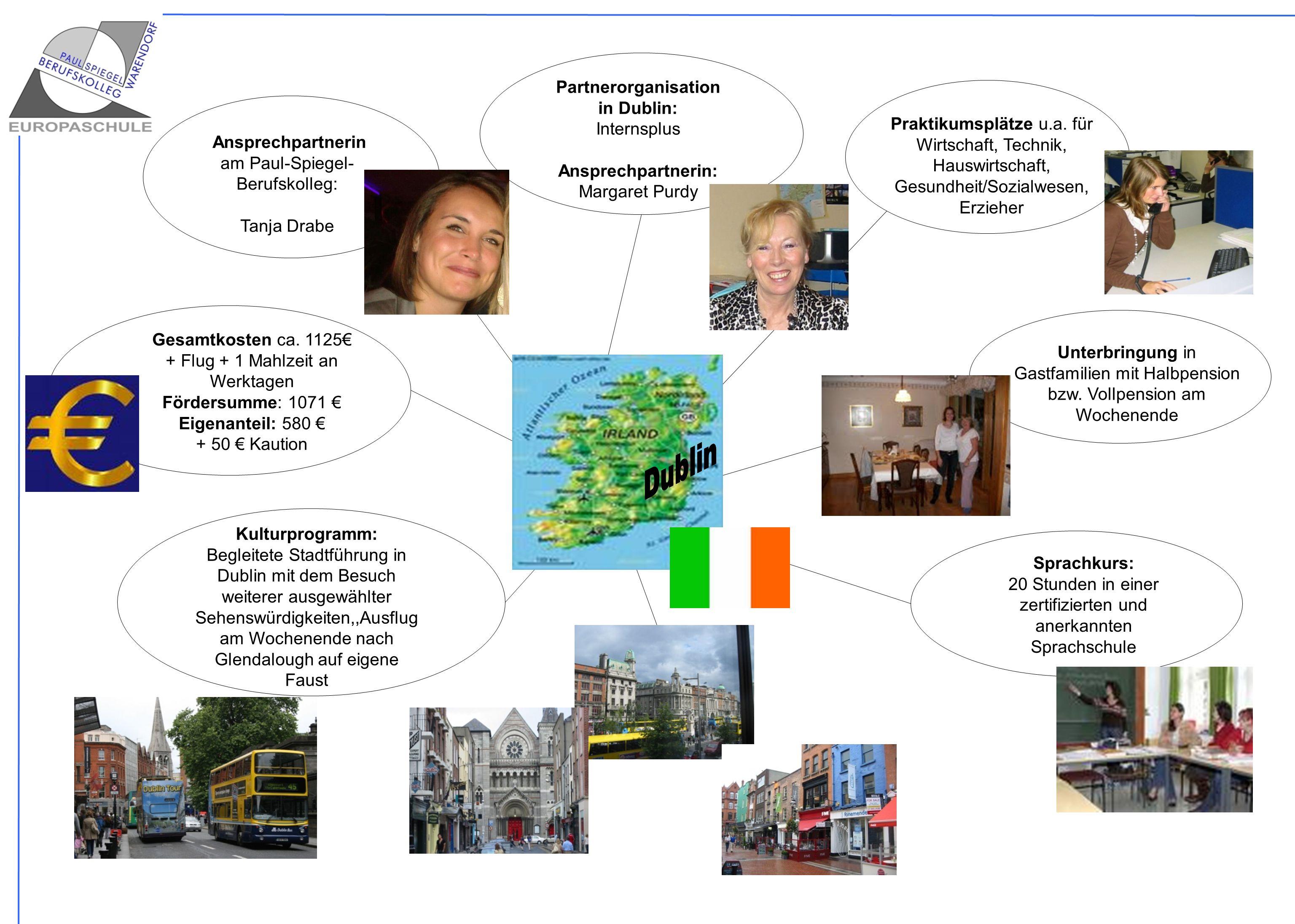 Partnerorganisation in Dublin: Internsplus Ansprechpartnerin: Margaret Purdy Praktikumsplätze u.a. für Wirtschaft, Technik, Hauswirtschaft, Gesundheit