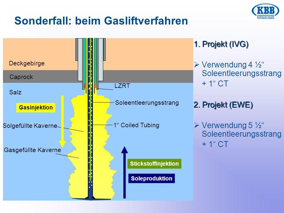 Sonderfall: beim Gasliftverfahren Deckgebirge Caprock Salz Soleentleerungsstrang LZRT Solgefüllte Kaverne Gasgefüllte Kaverne Gasinjektion Soleprodukt