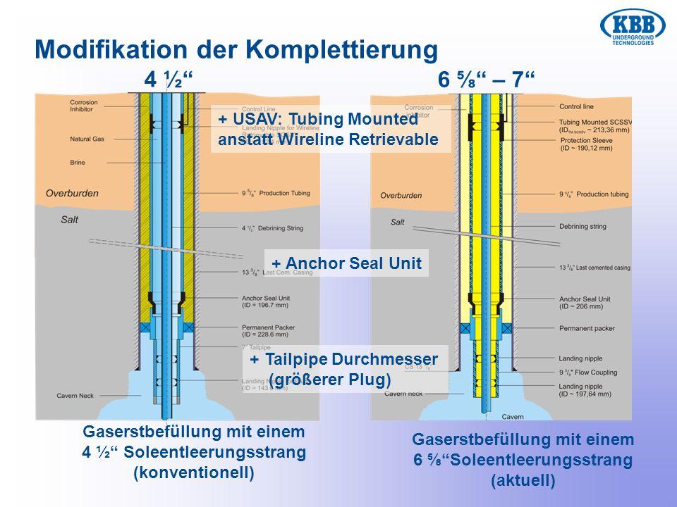 Modifikation der Komplettierung Gaserstbefüllung mit einem 4 ½ Soleentleerungsstrang (konventionell) Gaserstbefüllung mit einem 6 Soleentleerungsstran