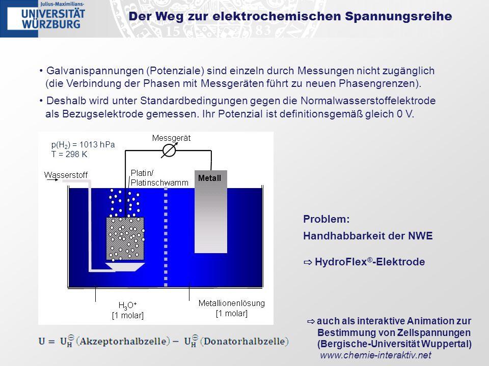 Der Weg zur elektrochemischen Spannungsreihe Galvanispannungen (Potenziale) sind einzeln durch Messungen nicht zugänglich (die Verbindung der Phasen m