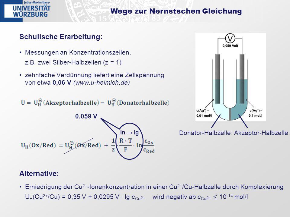 Wege zur Nernstschen Gleichung Schulische Erarbeitung: Messungen an Konzentrationszellen, z.B. zwei Silber-Halbzellen (z = 1) zehnfache Verdünnung lie