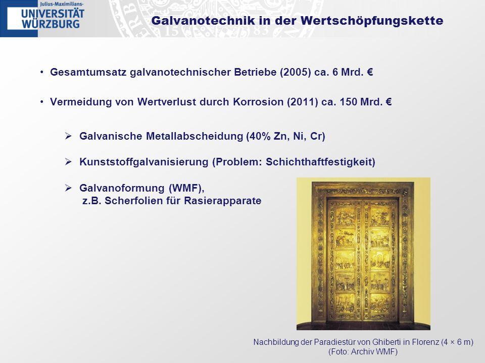Galvanotechnik in der Wertschöpfungskette Gesamtumsatz galvanotechnischer Betriebe (2005) ca. 6 Mrd. Vermeidung von Wertverlust durch Korrosion (2011)