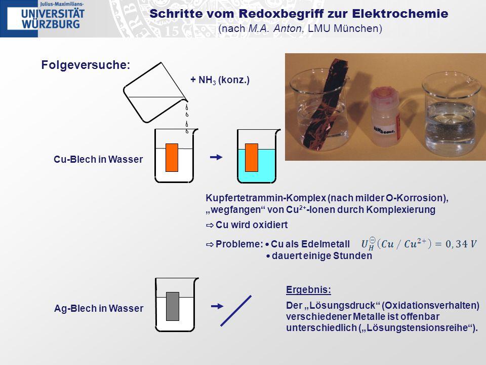 Unerwünschte Elektrochemie: Korrosion und Korrosionsschutz etablierte Experimente (in Petrischalen) zu Lokalelementen Inhalte: - unfreiwillige Galvanische Zelle, - sonst kaum neue chemische Inhalte Cu + Fe Zn + Fe Fe 2+ Zn 2+