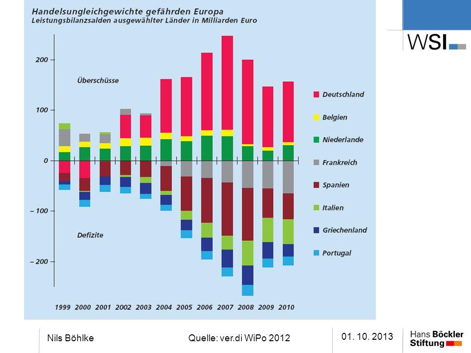 01. 10. 2013 Nils BöhlkeQuelle: ver.di WiPo 2012