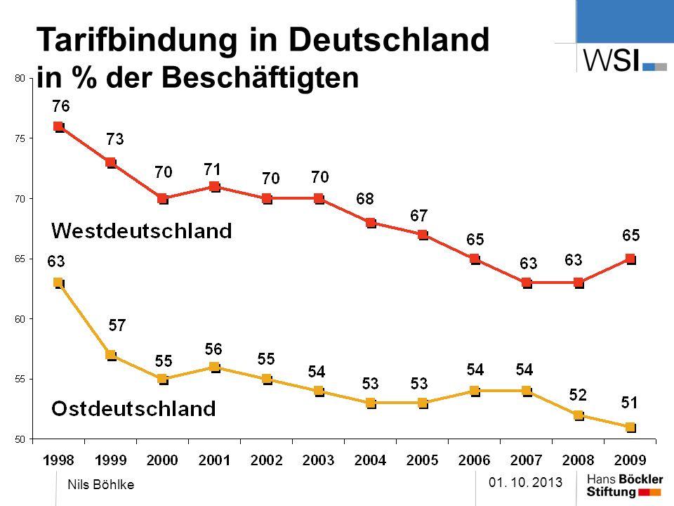Tarifbindung in Deutschland in % der Beschäftigten 01. 10. 2013 Nils Böhlke