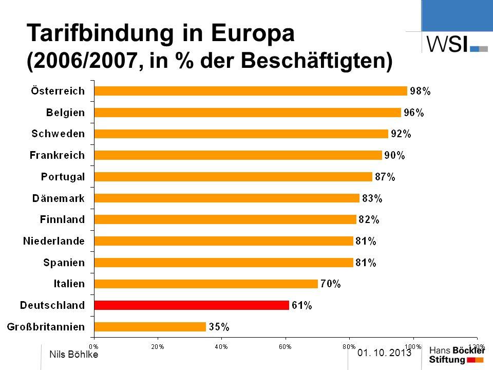 Tarifbindung in Europa (2006/2007, in % der Beschäftigten) 01. 10. 2013 Nils Böhlke