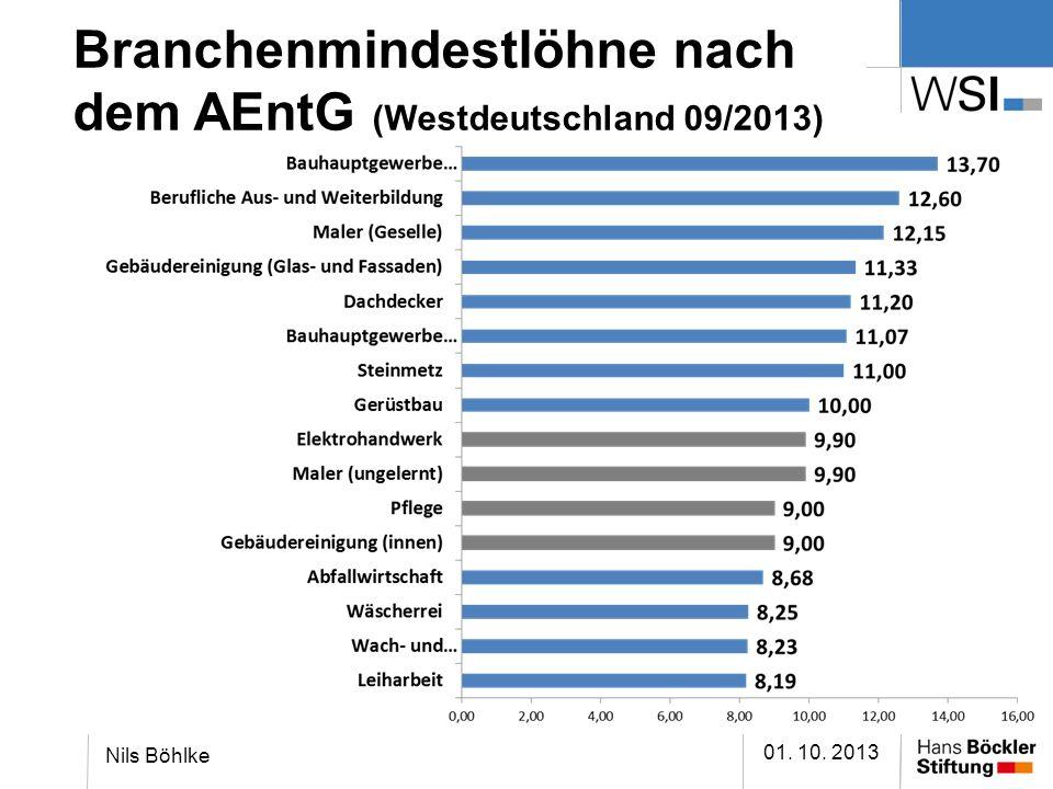 Branchenmindestlöhne nach dem AEntG (Westdeutschland 09/2013) 01. 10. 2013 Nils Böhlke